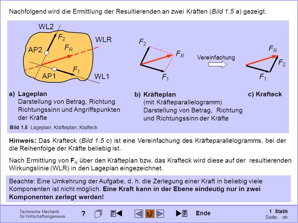 Technische Mechanik für Wirtschaftsingenieure 1 Statik Seite: 25 F1F1 WL2 WL1 F2F2 AP2 AP1 a)Lageplan Darstellung von Betrag, Richtung Richtungssinn und Angriffspunkten der Kräfte Bild 1.5 Lageplan, Kräfteplan, Krafteck Nachfolgend wird die Ermittlung der Resultierenden an zwei Kräften (Bild 1.5 a) gezeigt.