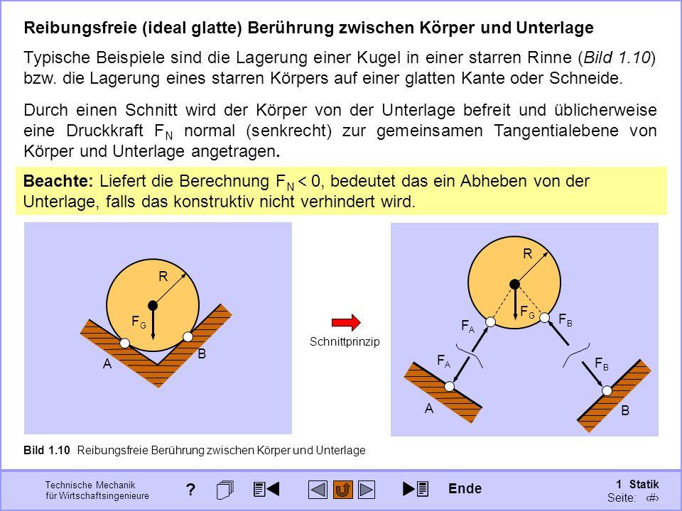 Technische Mechanik für Wirtschaftsingenieure 1 Statik Seite: 33 Reibungsfreie (ideal glatte) Berührung zwischen Körper und Unterlage Typische Beispiele sind die Lagerung einer Kugel in einer starren Rinne (Bild 1.10) bzw.