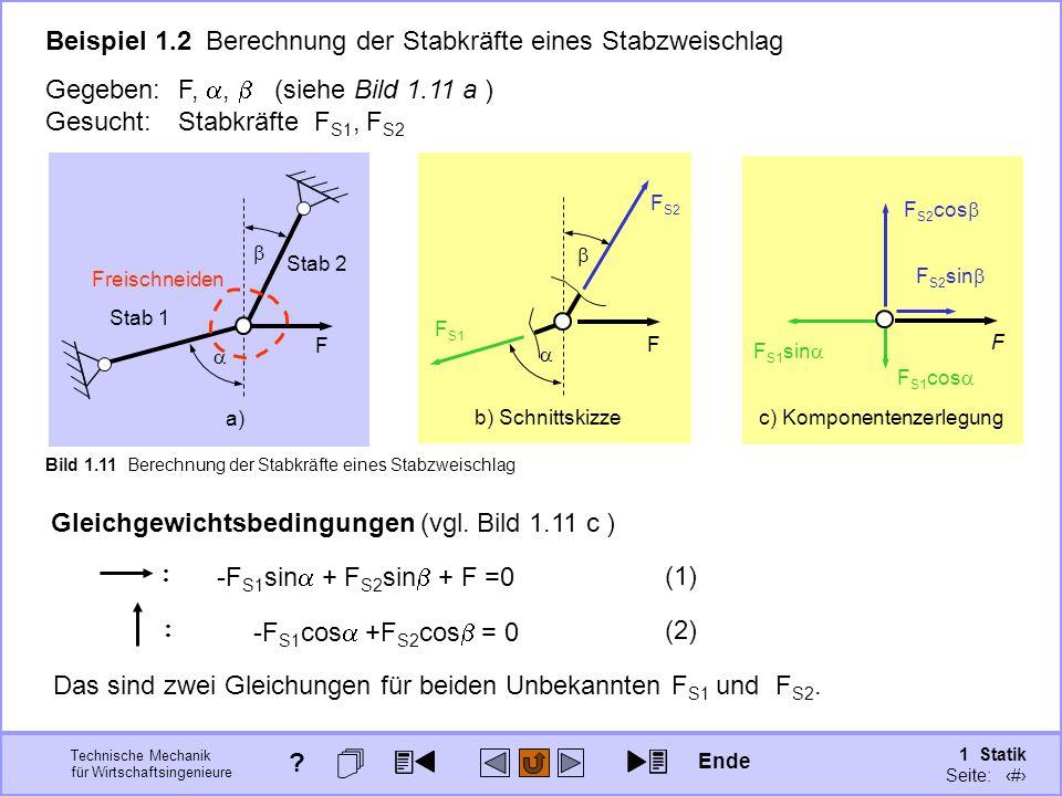 Technische Mechanik für Wirtschaftsingenieure 1 Statik Seite: 34 b) Schnittskizze F F S2 F S1   c) Komponentenzerlegung F F S2 cos  F S2 sin  F S1 sin  F S1 cos  Beispiel 1.2 Berechnung der Stabkräfte eines Stabzweischlag Gegeben:F, ,  (siehe Bild 1.11 a ) Gesucht:Stabkräfte F S1, F S2 Bild 1.11 Berechnung der Stabkräfte eines Stabzweischlag   F Stab 1 Stab 2 a) Freischneiden Gleichgewichtsbedingungen (vgl.