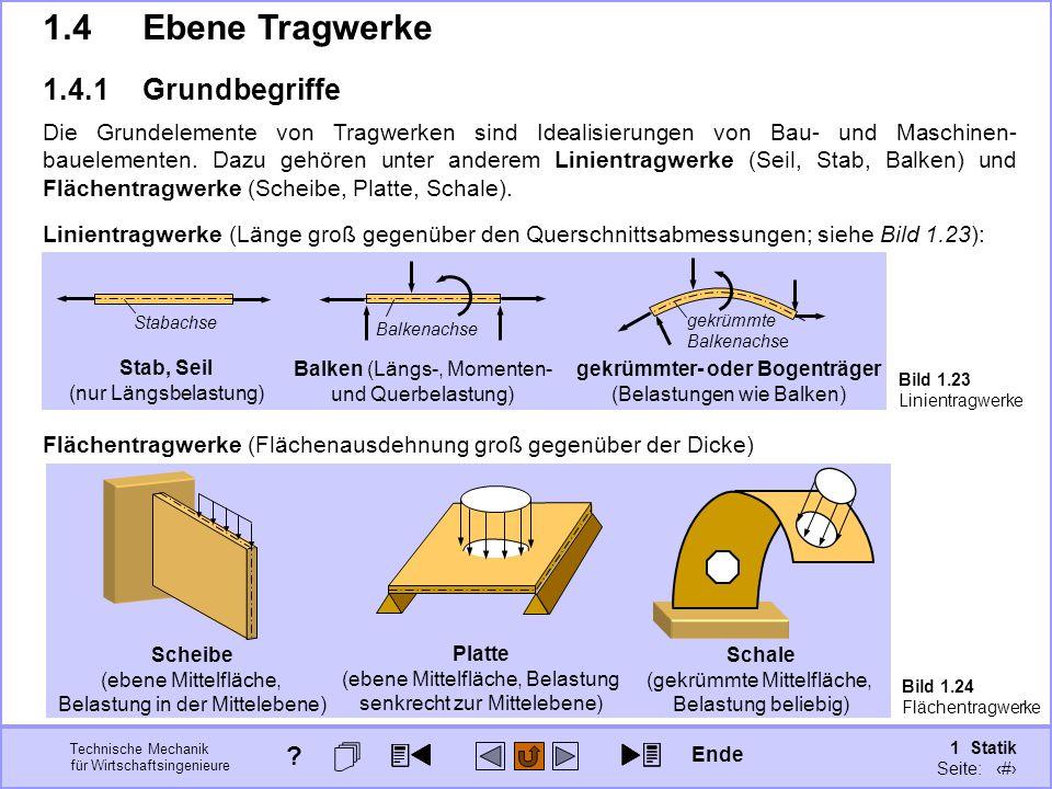 Technische Mechanik für Wirtschaftsingenieure 1 Statik Seite: 49 Die Grundelemente von Tragwerken sind Idealisierungen von Bau- und Maschinen- bauelementen.