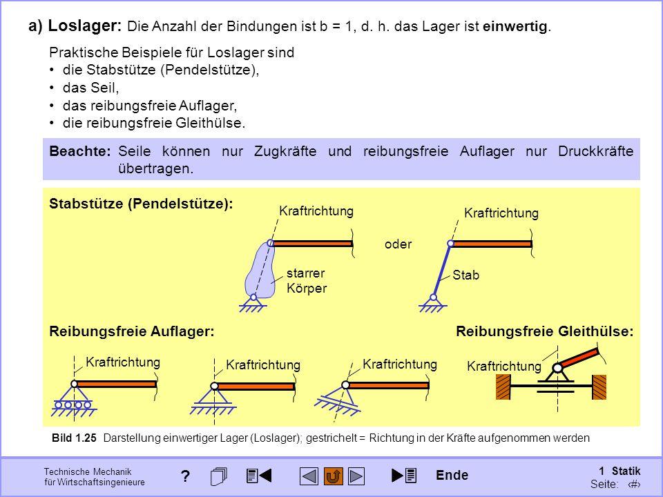Technische Mechanik für Wirtschaftsingenieure 1 Statik Seite: 51 Bild 1.25 Darstellung einwertiger Lager (Loslager); gestrichelt = Richtung in der Kräfte aufgenommen werden Stabstütze (Pendelstütze): Kraftrichtung starrer Körper a) Loslager: Die Anzahl der Bindungen ist b = 1, d.