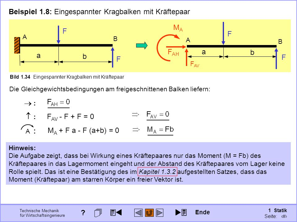 Technische Mechanik für Wirtschaftsingenieure 1 Statik Seite: 60 F AV - F + F = 0 : : Beispiel 1.8: Eingespannter Kragbalken mit Kräftepaar Bild 1.34 Eingespannter Kragbalken mit Kräftepaar A B F F a b A F a b B F F AH F AV MAMA Die Gleichgewichtsbedingungen am freigeschnittenen Balken liefern: :: M A + F a - F (a+b) = 0 A : Hinweis: Die Aufgabe zeigt, dass bei Wirkung eines Kräftepaares nur das Moment (M = Fb) des Kräftepaares in das Lagermoment eingeht und der Abstand des Kräftepaares vom Lager keine Rolle spielt.