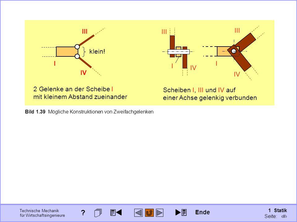 Technische Mechanik für Wirtschaftsingenieure 1 Statik Seite: 66 Bild 1.39 Mögliche Konstruktionen von Zweifachgelenken 2 Gelenke an der Scheibe I mit kleinem Abstand zueinander IV I III klein.