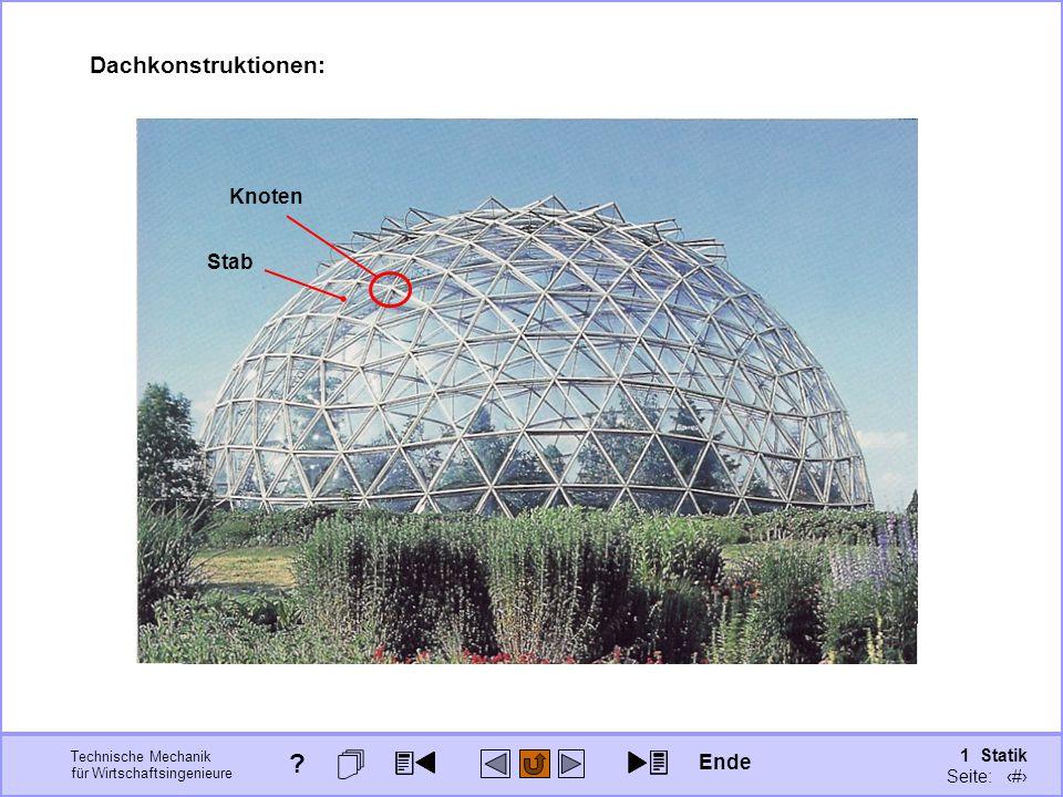Technische Mechanik für Wirtschaftsingenieure 1 Statik Seite: 77 Dachkonstruktionen: Knoten Stab Ende ?