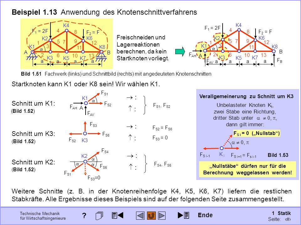 Technische Mechanik für Wirtschaftsingenieure 1 Statik Seite: 84 1 A F 1 = 2F 2 3 4 5 6 7 8 9 10 11 12 13 B F 2 = F K1 K2 K3 K4 K5 K6 K8 K7 a a a  a Bild 1.51 Fachwerk (links) und Schnittbild (rechts) mit angedeuteten Knotenschnitten Startknoten kann K1 oder K8 sein.
