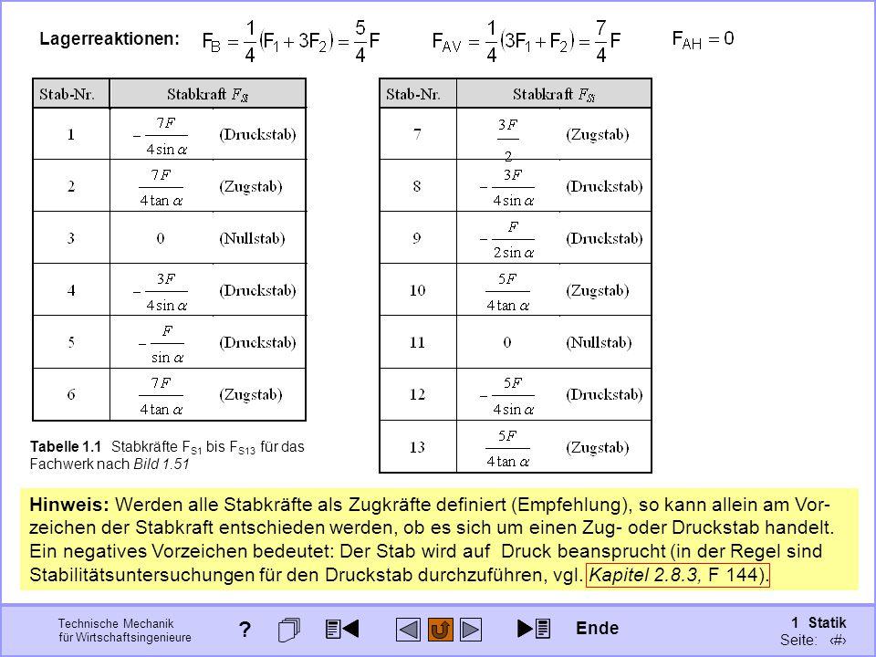 Technische Mechanik für Wirtschaftsingenieure 1 Statik Seite: 85 Hinweis: Werden alle Stabkräfte als Zugkräfte definiert (Empfehlung), so kann allein am Vor- zeichen der Stabkraft entschieden werden, ob es sich um einen Zug- oder Druckstab handelt.