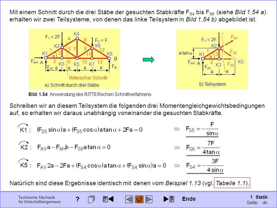 Technische Mechanik für Wirtschaftsingenieure 1 Statik Seite: 87 Bild 1.54 Anwendung des RITTERschen Schnittverfahrens A K1 1 F 1 = 2F 2 3 4 5 6 7 8 9 10 11 12 13 B F 2 = F K2 K3 K4 K5 K6 K8 K7 FBFB F AV F AH aa a a  a) Schnitt durch drei Stäbe Mit einem Schnitt durch die drei Stäbe der gesuchten Stabkräfte F S4 bis F S6 (siehe Bild 1.54 a) erhalten wir zwei Teilsysteme, von denen das linke Teilsystem in Bild 1.54 b) abgebildet ist.