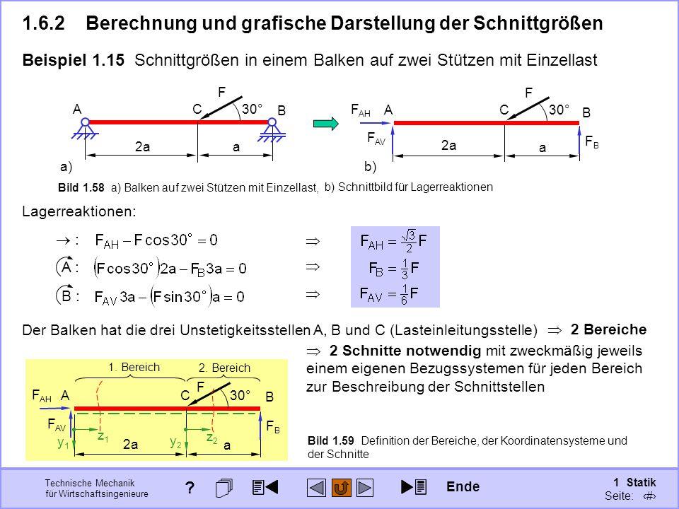 Technische Mechanik für Wirtschaftsingenieure 1 Statik Seite: 91 A F B 2a a C30° FBFB F AH F AV Der Balken hat die drei Unstetigkeitsstellen A, B und C (Lasteinleitungsstelle) Bild 1.59 Definition der Bereiche, der Koordinatensysteme und der Schnitte  z1z1 y1y1 1.6.2Berechnung und grafische Darstellung der Schnittgrößen y2y2 z2z2 Beispiel 1.15 Schnittgrößen in einem Balken auf zwei Stützen mit Einzellast A F B 2a a C30° Bild 1.58 a) Balken auf zwei Stützen mit Einzellast, a) Lagerreaktionen:  : B : A :   1.