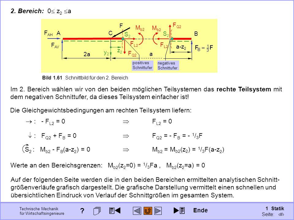 Technische Mechanik für Wirtschaftsingenieure 1 Statik Seite: 93 A F 2a C F AH F AV y2y2 z2z2 S2S2 S2S2 B a a-z 2 Bild 1.61 Schnittbild für den 2.