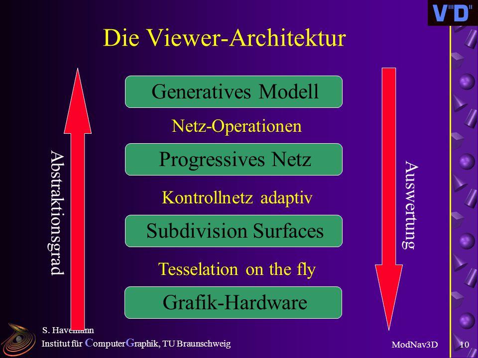 Institut für C omputer G raphik, TU Braunschweig ModNav3D S. Havemann 9 Mehrschicht-Modell u Subdivision Surfaces: Freiform-Modellierung reduziert auf
