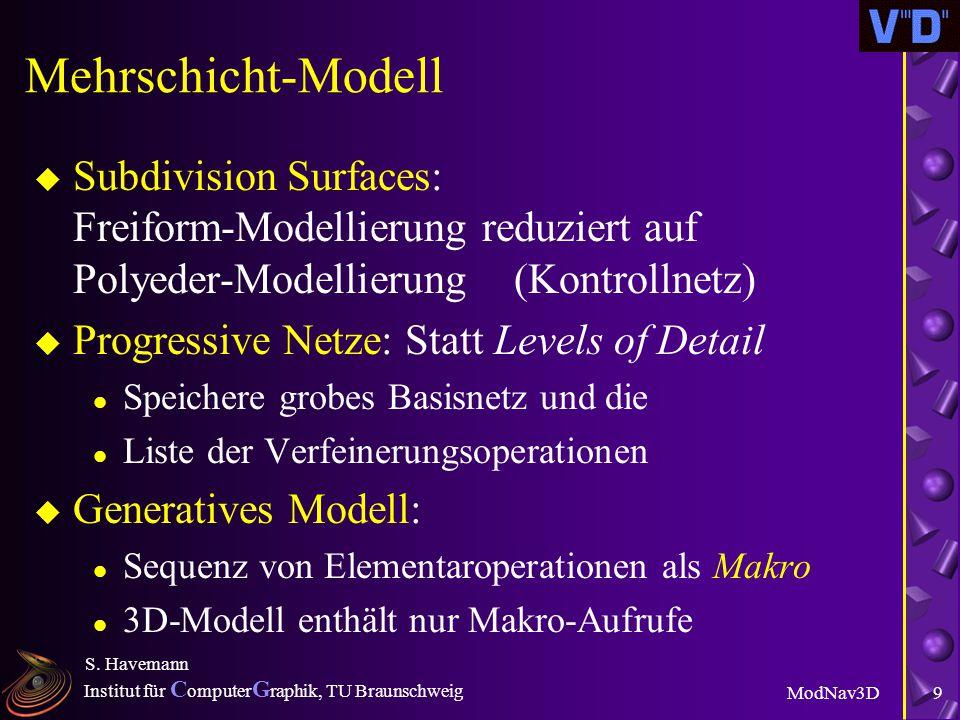 Institut für C omputer G raphik, TU Braunschweig ModNav3D S. Havemann 8 Frage : Geht das effizient?