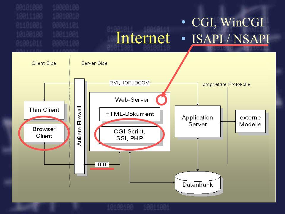 Internet CGI, WinCGI ISAPI / NSAPI