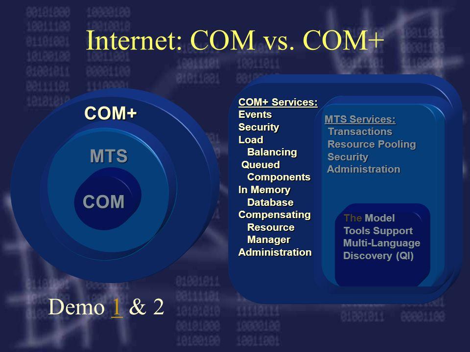 Internet: COM vs.