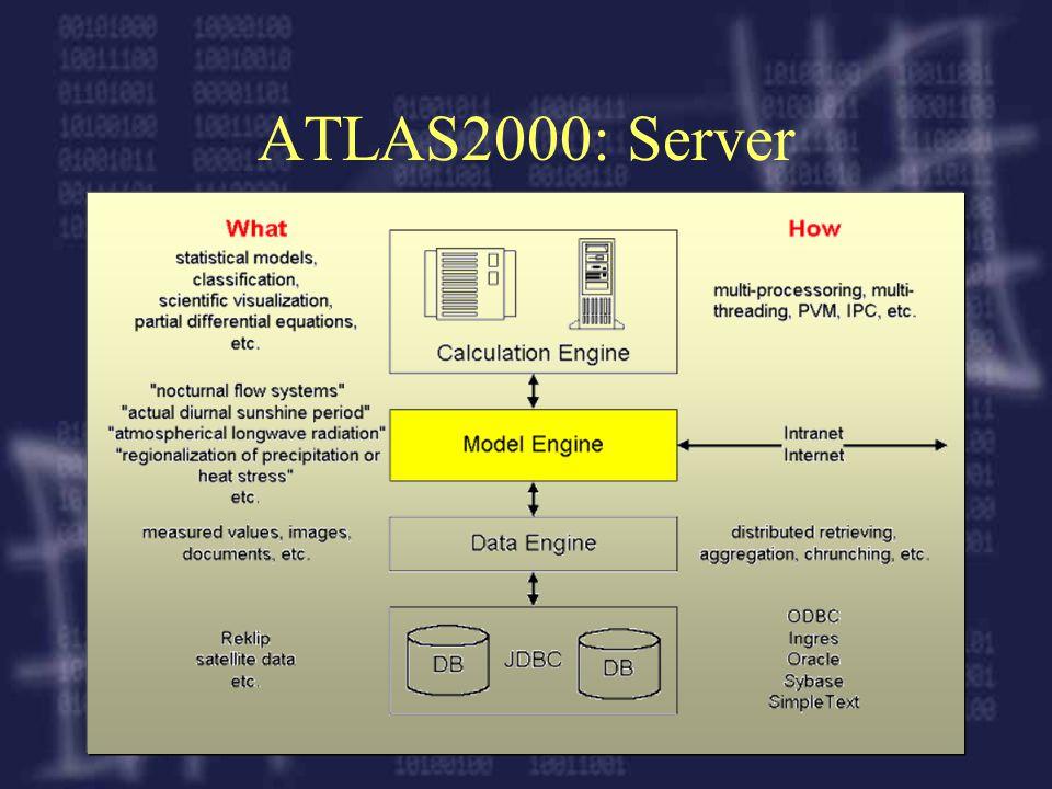 ATLAS2000: Server