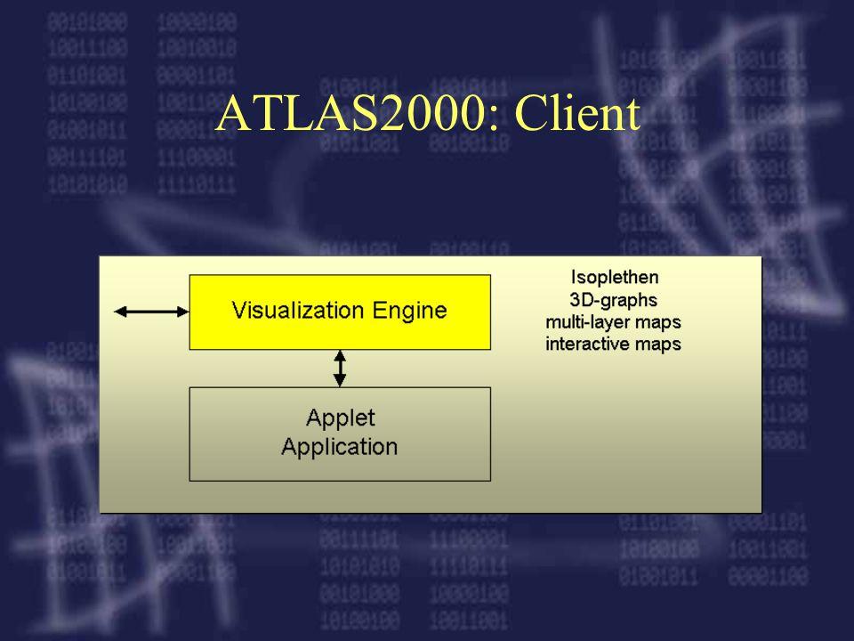 ATLAS2000: Client