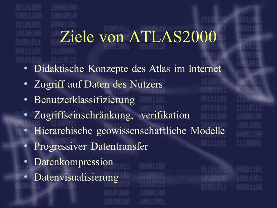 Ziele von ATLAS2000 Didaktische Konzepte des Atlas im Internet Zugriff auf Daten des Nutzers Benutzerklassifizierung Zugriffseinschränkung, -verifikation Hierarchische geowissenschaftliche Modelle Progressiver Datentransfer Datenkompression Datenvisualisierung