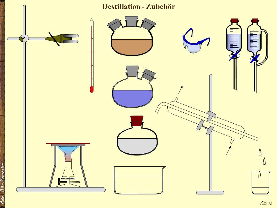Autor: Peter Maisenbacher Folie 12 Destillation - Zubehör