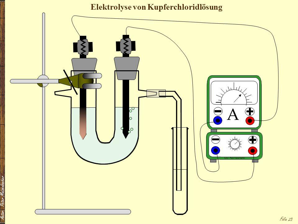 Autor: Peter Maisenbacher Folie 23 Elektrolyse von Kupferchloridlösung A Autor: Peter Maisenbacher