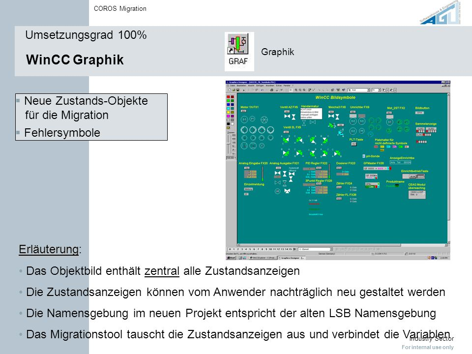 For internal use only Industry Sector COROS Migration WinCC Graphik Graphik Umsetzungsgrad 100%  Neue Zustands-Objekte für die Migration  Fehlersymb