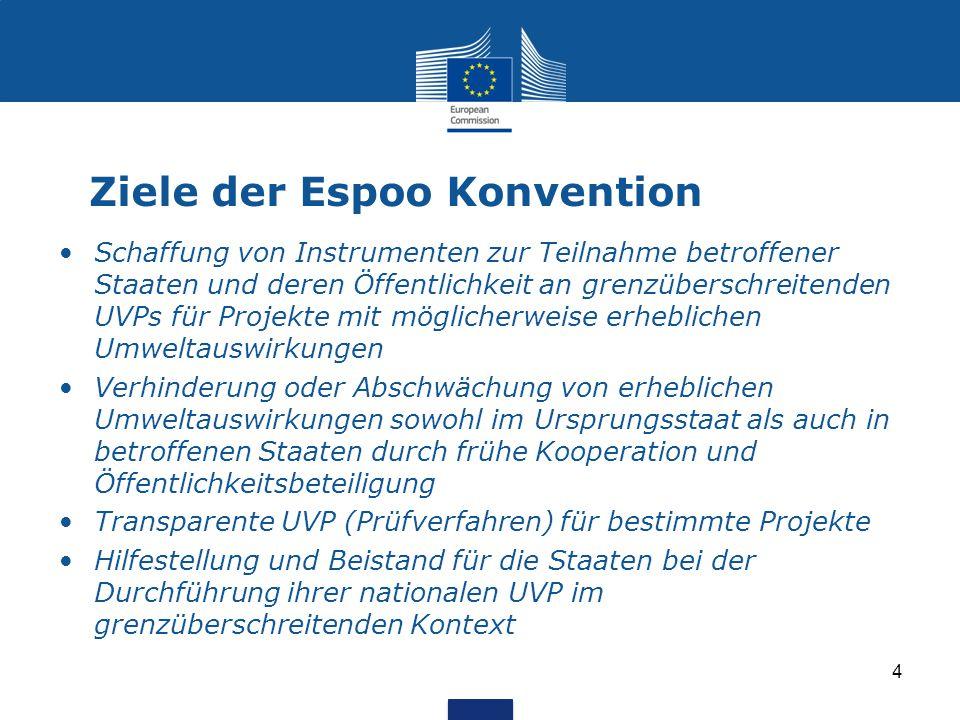Ziele der Espoo Konvention Schaffung von Instrumenten zur Teilnahme betroffener Staaten und deren Öffentlichkeit an grenzüberschreitenden UVPs für Pro