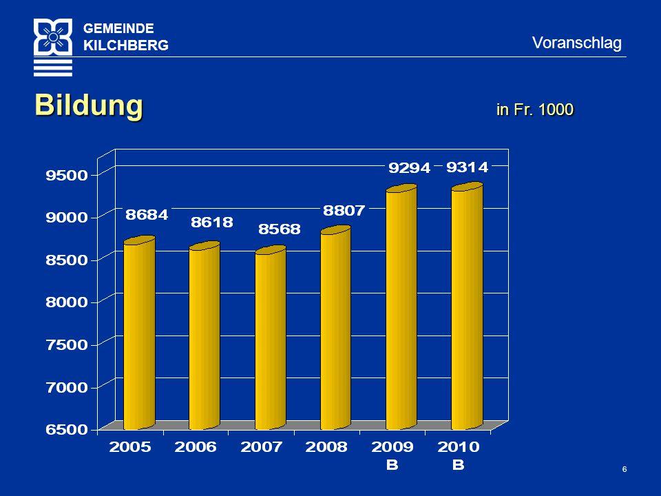6 GEMEINDE KILCHBERG Voranschlag Bildung in Fr. 1000