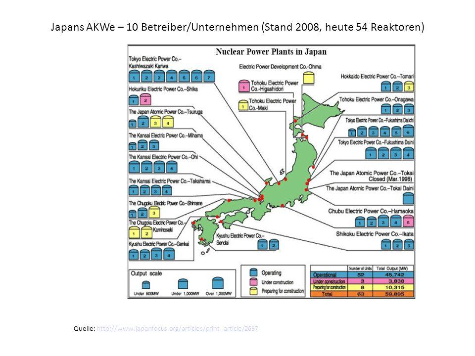 Quelle: http://www.japanfocus.org/articles/print_article/2697http://www.japanfocus.org/articles/print_article/2697 Japans AKWe – 10 Betreiber/Unternehmen (Stand 2008, heute 54 Reaktoren)