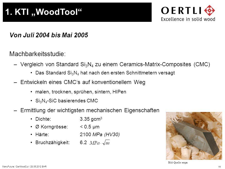 11 ManuFuture / CerWoodCut / 28.05.2012 EHR Von Juli 2004 bis Mai 2005 Machbarkeitsstudie: –Vergleich von Standard Si 3 N 4 zu einem Ceramics-Matrix-C