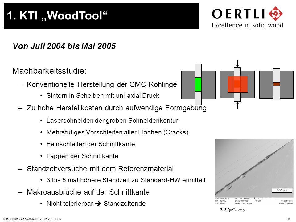 12 ManuFuture / CerWoodCut / 28.05.2012 EHR Von Juli 2004 bis Mai 2005 Machbarkeitsstudie: –Konventionelle Herstellung der CMC-Rohlinge Sintern in Sch