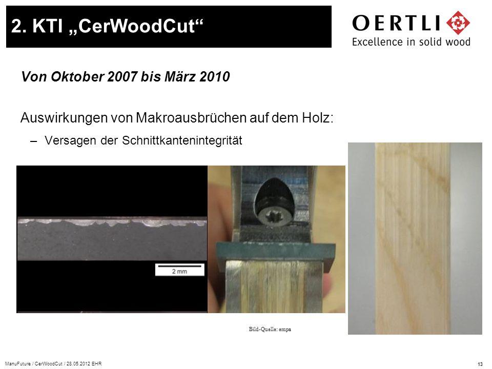 13 ManuFuture / CerWoodCut / 28.05.2012 EHR Von Oktober 2007 bis März 2010 Auswirkungen von Makroausbrüchen auf dem Holz: –Versagen der Schnittkanteni