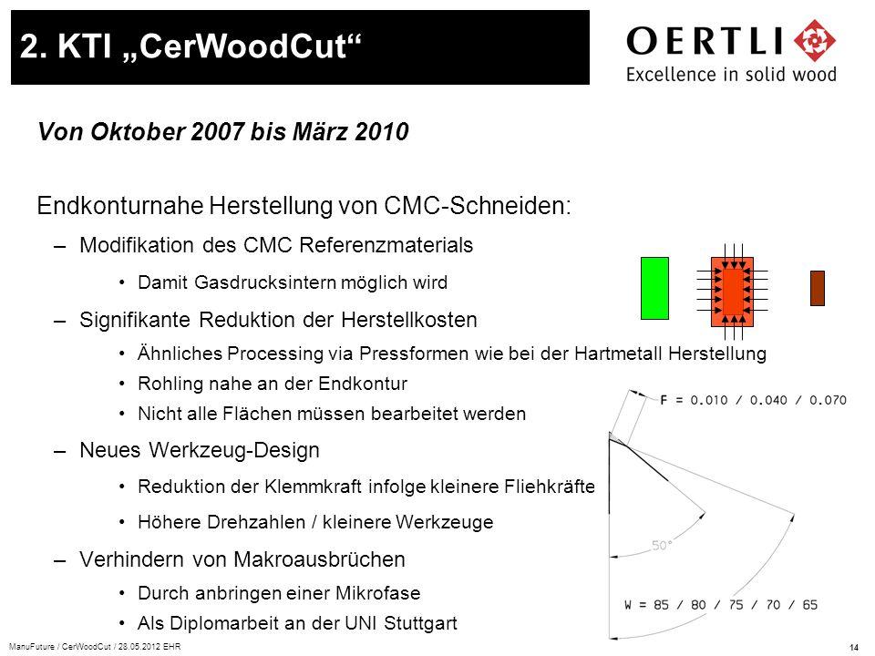 14 ManuFuture / CerWoodCut / 28.05.2012 EHR Von Oktober 2007 bis März 2010 Endkonturnahe Herstellung von CMC-Schneiden: –Modifikation des CMC Referenz