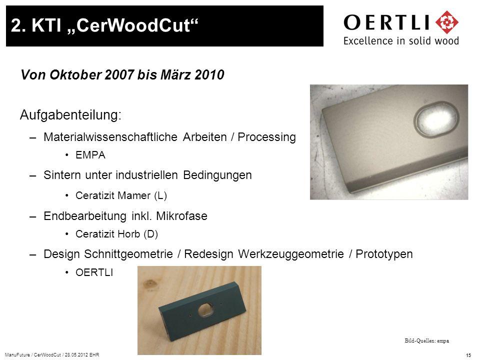 15 ManuFuture / CerWoodCut / 28.05.2012 EHR Von Oktober 2007 bis März 2010 Aufgabenteilung: –Materialwissenschaftliche Arbeiten / Processing EMPA –Sin