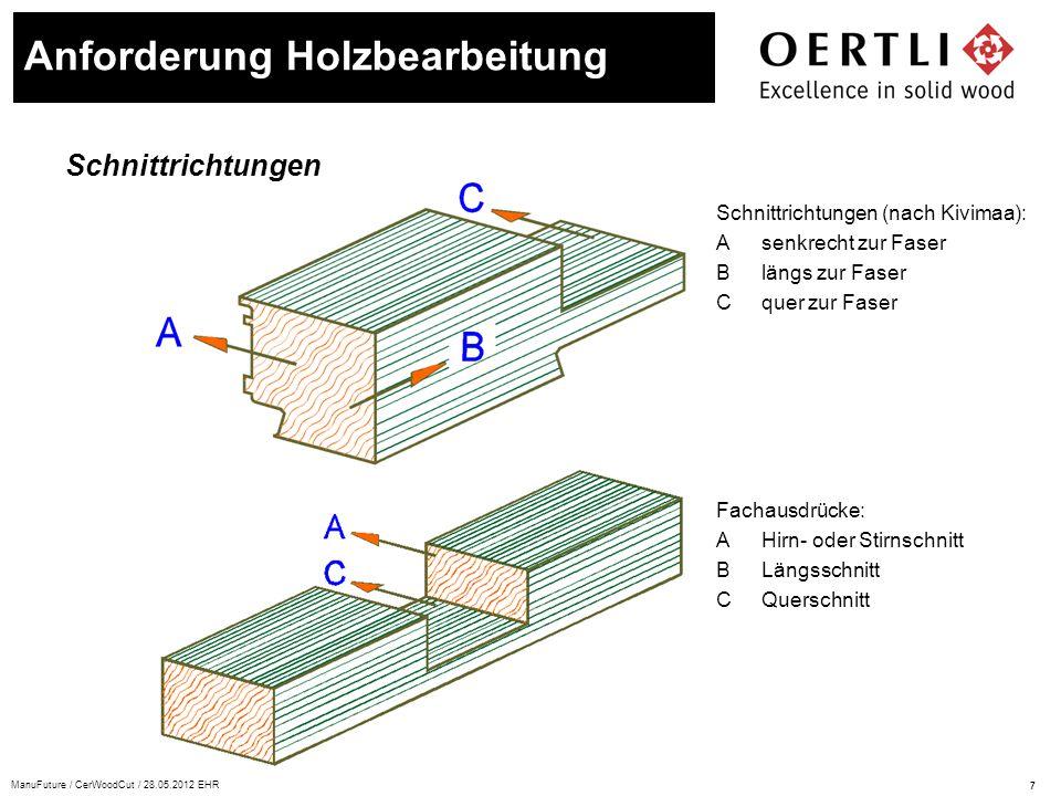 7 ManuFuture / CerWoodCut / 28.05.2012 EHR Schnittrichtungen Anforderung Holzbearbeitung Schnittrichtungen (nach Kivimaa): A senkrecht zur Faser B län