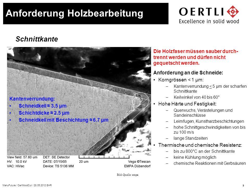 9 ManuFuture / CerWoodCut / 28.05.2012 EHR Schnittkante Anforderung Holzbearbeitung Bild-Quelle: empa Anforderung an die Schneide: Korngrössen < 1 μm: