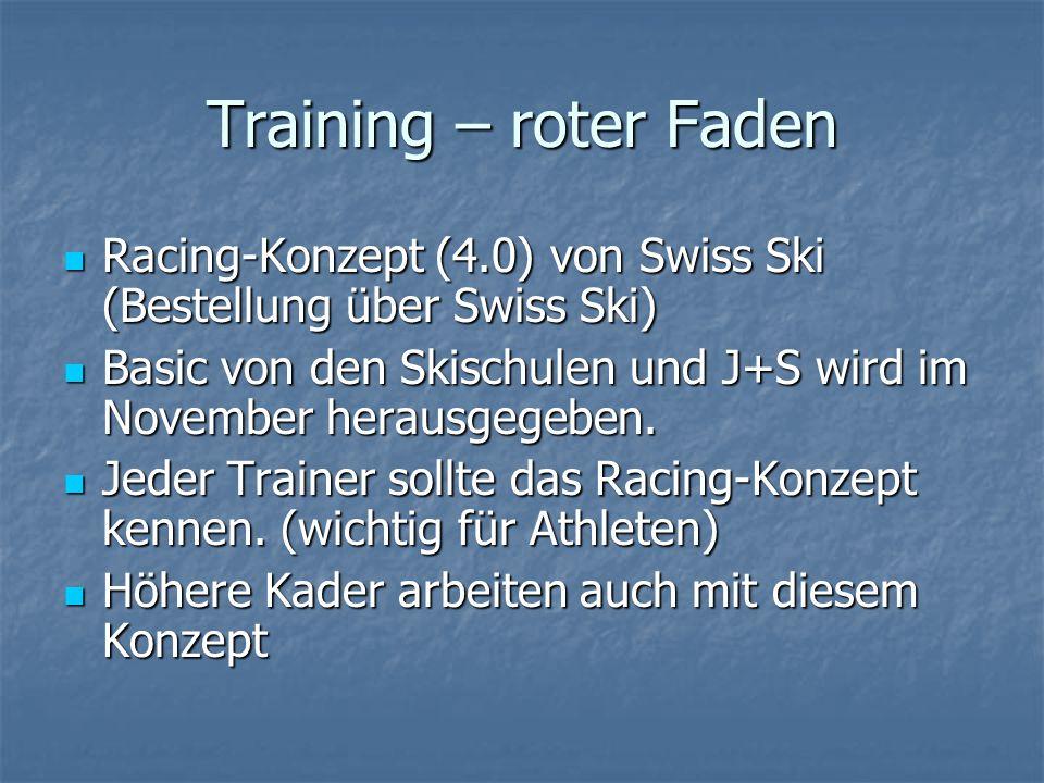 Training – roter Faden Racing-Konzept (4.0) von Swiss Ski (Bestellung über Swiss Ski) Racing-Konzept (4.0) von Swiss Ski (Bestellung über Swiss Ski) B