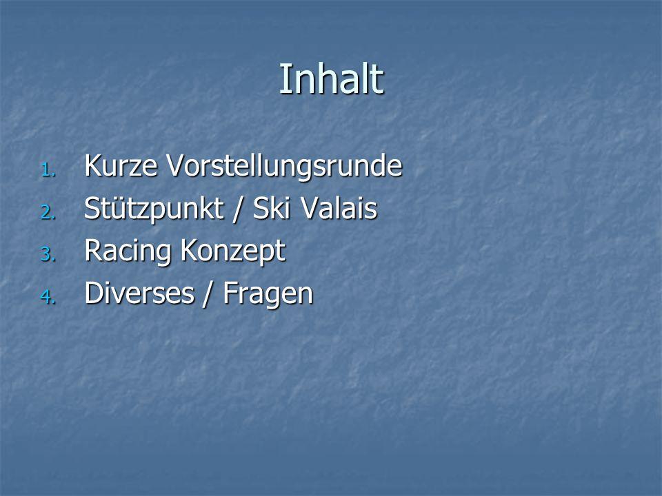 Inhalt 1. Kurze Vorstellungsrunde 2. Stützpunkt / Ski Valais 3. Racing Konzept 4. Diverses / Fragen