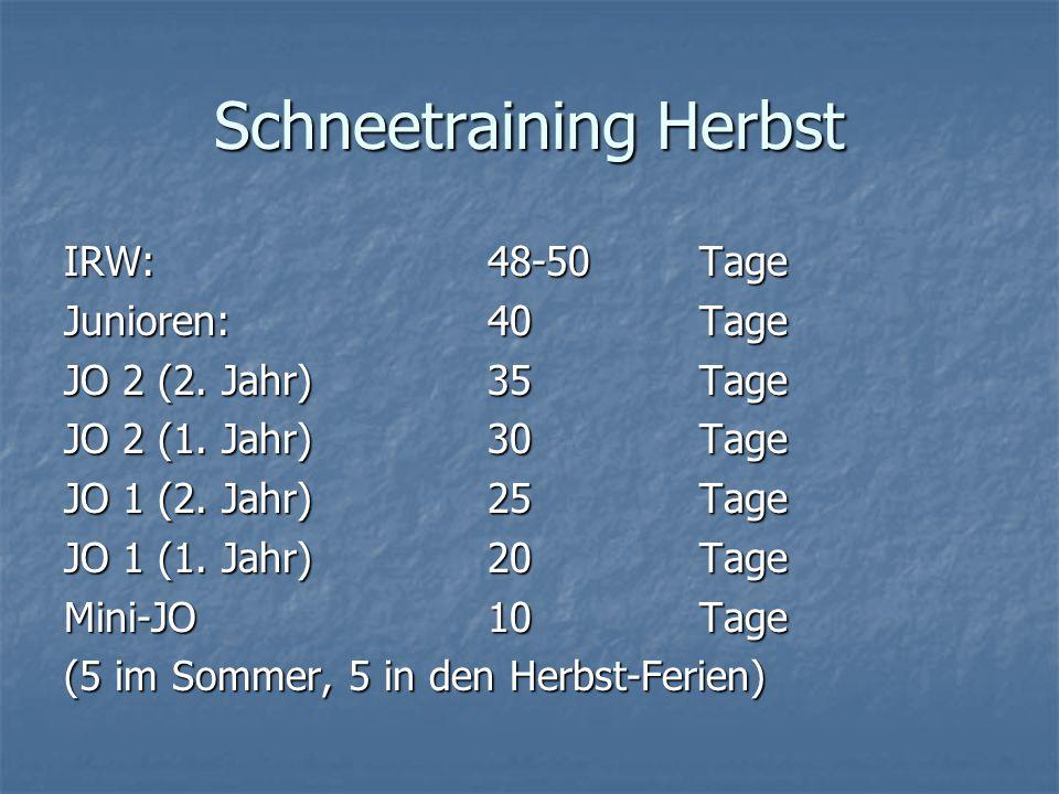 Schneetraining Herbst IRW:48-50 Tage Junioren:40Tage JO 2 (2. Jahr)35Tage JO 2 (1. Jahr)30Tage JO 1 (2. Jahr)25 Tage JO 1 (1. Jahr)20Tage Mini-JO10Tag