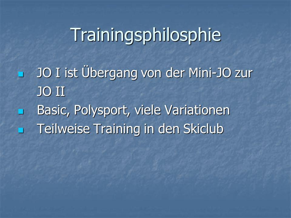 Trainingsphilosphie JO I ist Übergang von der Mini-JO zur JO I ist Übergang von der Mini-JO zur JO II Basic, Polysport, viele Variationen Basic, Polys