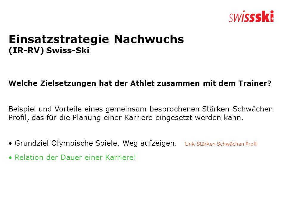 Einsatzstrategie Nachwuchs (IR-RV) Swiss-Ski Welche Zielsetzungen hat der Athlet zusammen mit dem Trainer.