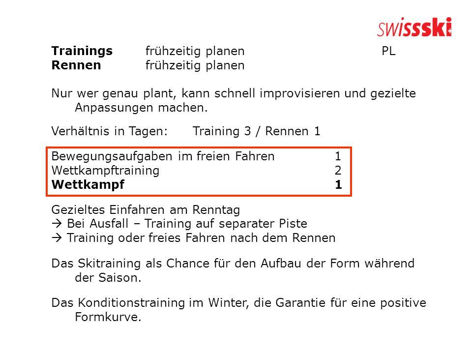 Vorgabe einer Anzahl Rennen: JO I15 - max.20 Rennen Mind.