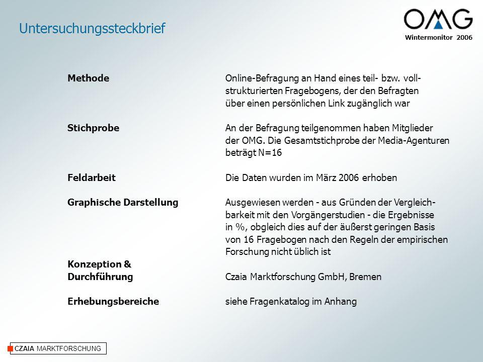 CZAIA MARKTFORSCHUNG Wintermonitor 2006 Untersuchungssteckbrief Online-Befragung an Hand eines teil- bzw.