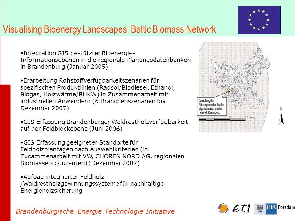 Visualising Bioenergy Landscapes: Baltic Biomass Network Brandenburgische Energie Technologie Initiative Integration GIS gestützter Bioenergie- Inform