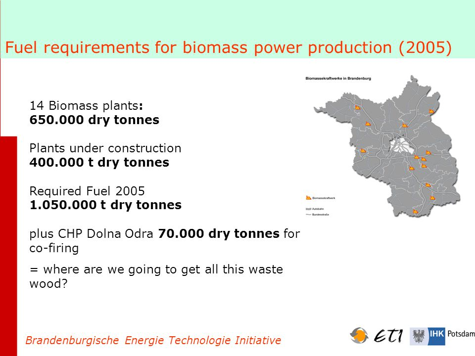 Fuel requirements for biomass power production (2005) Brandenburgische Energie Technologie Initiative 14 Biomass plants: 650.000 dry tonnes Plants under construction 400.000 t dry tonnes Required Fuel 2005 1.050.000 t dry tonnes plus CHP Dolna Odra 70.000 dry tonnes for co-firing = where are we going to get all this waste wood