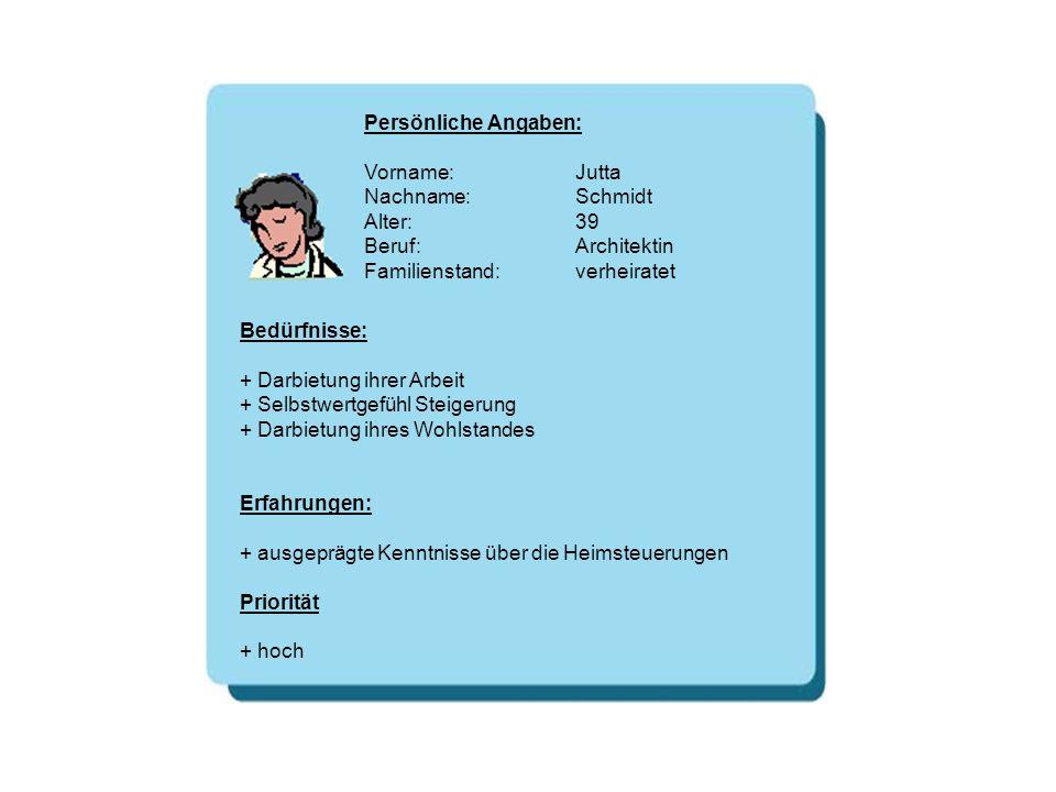 Persönliche Angaben: Vorname: Jutta Nachname:Schmidt Alter: 39 Beruf:Architektin Familienstand:verheiratet Bedürfnisse: + Darbietung ihrer Arbeit + Selbstwertgefühl Steigerung + Darbietung ihres Wohlstandes Erfahrungen: + ausgeprägte Kenntnisse über die Heimsteuerungen Priorität + hoch