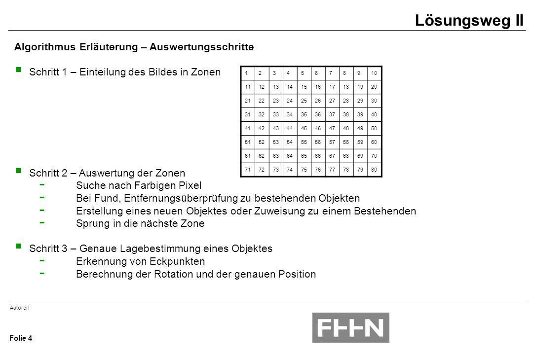 Autoren Folie 4 Algorithmus Erläuterung – Auswertungsschritte  Schritt 1 – Einteilung des Bildes in Zonen  Schritt 2 – Auswertung der Zonen - Suche nach Farbigen Pixel - Bei Fund, Entfernungsüberprüfung zu bestehenden Objekten - Erstellung eines neuen Objektes oder Zuweisung zu einem Bestehenden - Sprung in die nächste Zone  Schritt 3 – Genaue Lagebestimmung eines Objektes - Erkennung von Eckpunkten - Berechnung der Rotation und der genauen Position Lösungsweg II 12345678910 11121314151617181920 21222324252627282930 31323334353637383940 41424344454647484950 51525354555657585960 61626364656667686970 71727374757677787980