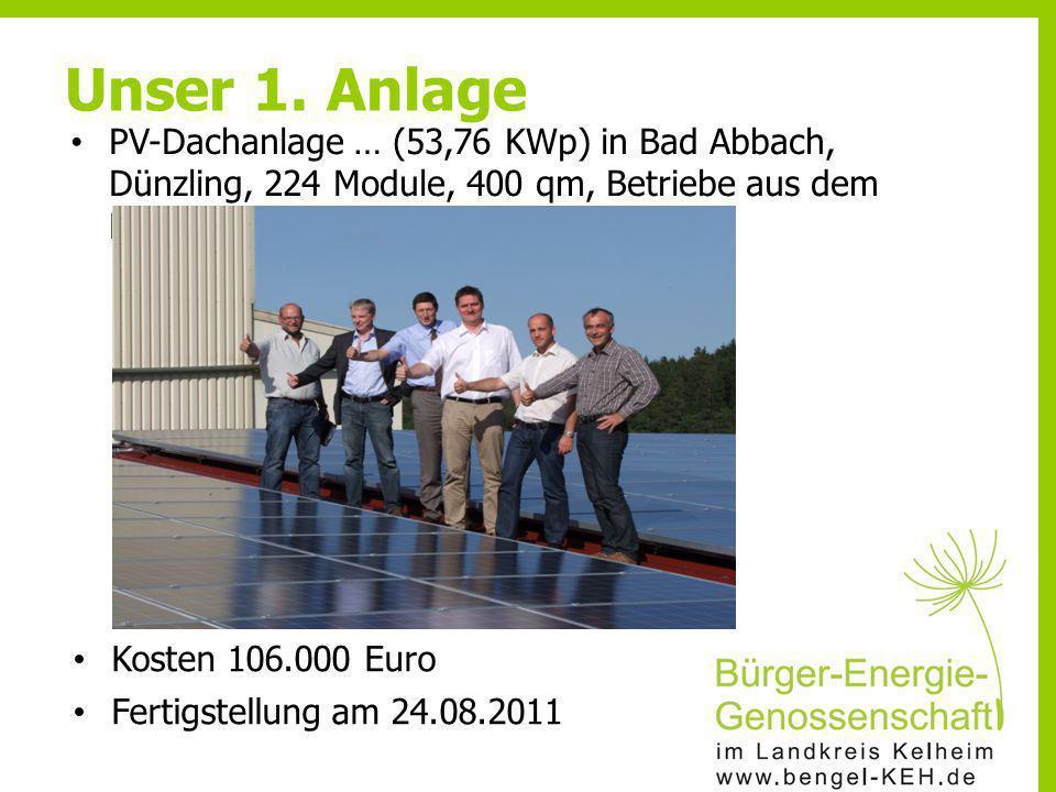 PV-Dachanlage … (53,76 KWp) in Bad Abbach, Dünzling, 224 Module, 400 qm, Betriebe aus dem Landkreis Unser 1. Anlage Kosten 106.000 Euro Fertigstellung