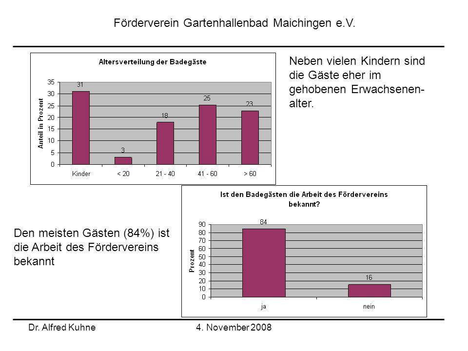 Dr. Alfred Kuhne4. November 2008 Förderverein Gartenhallenbad Maichingen e.V. Neben vielen Kindern sind die Gäste eher im gehobenen Erwachsenen- alter