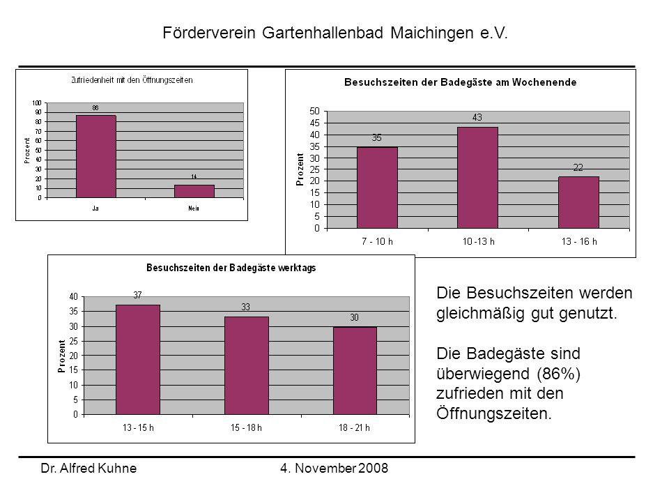 Dr. Alfred Kuhne4. November 2008 Förderverein Gartenhallenbad Maichingen e.V. Die Besuchszeiten werden gleichmäßig gut genutzt. Die Badegäste sind übe