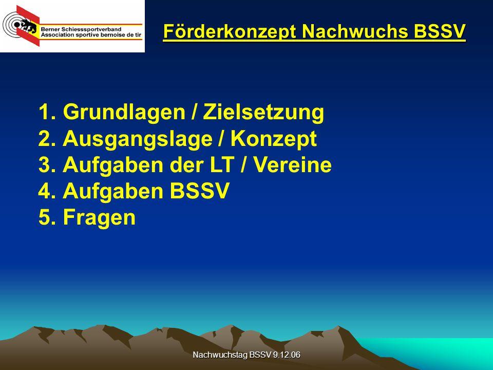 Nachwuchstag BSSV 9.12.06 Förderkonzept Nachwuchs BSSV 1.Grundlagen / Zielsetzung 2.Ausgangslage / Konzept 3.Aufgaben der LT / Vereine 4.Aufgaben BSSV 5.Fragen