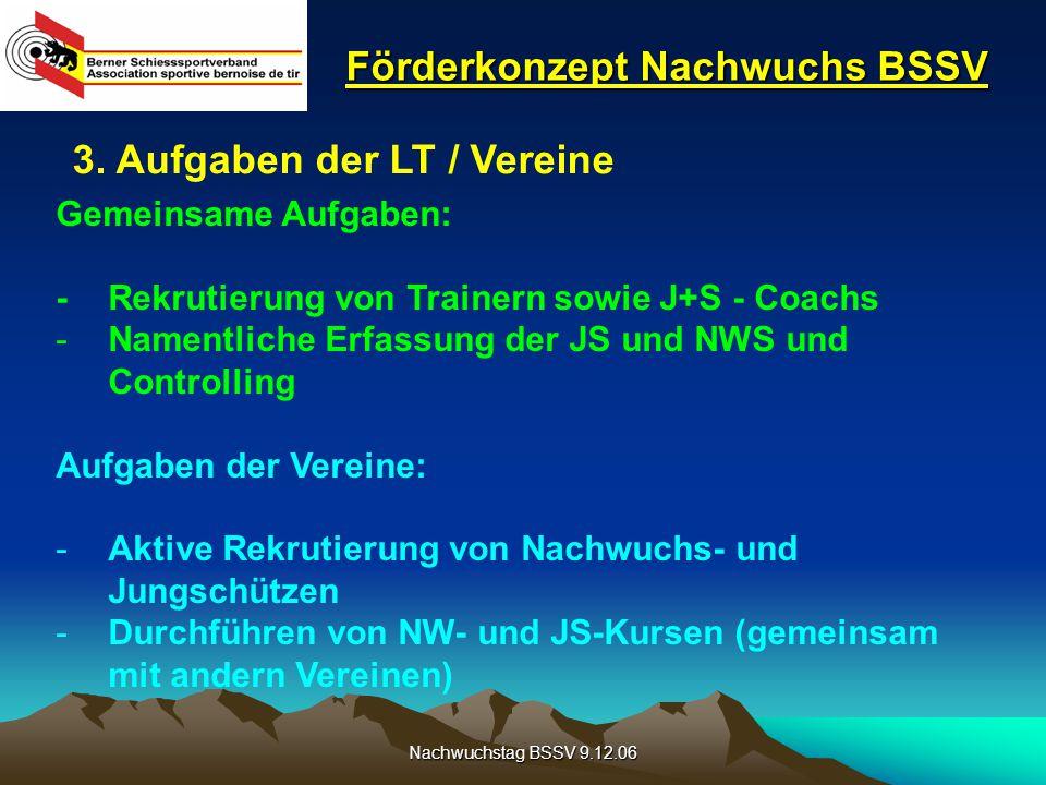 Nachwuchstag BSSV 9.12.06 Förderkonzept Nachwuchs BSSV 3. Aufgaben der LT / Vereine Gemeinsame Aufgaben: -Rekrutierung von Trainern sowie J+S - Coachs