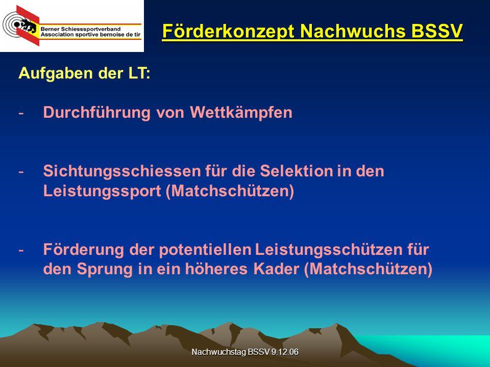 Nachwuchstag BSSV 9.12.06 Förderkonzept Nachwuchs BSSV Aufgaben der LT: -Durchführung von Wettkämpfen -Sichtungsschiessen für die Selektion in den Lei